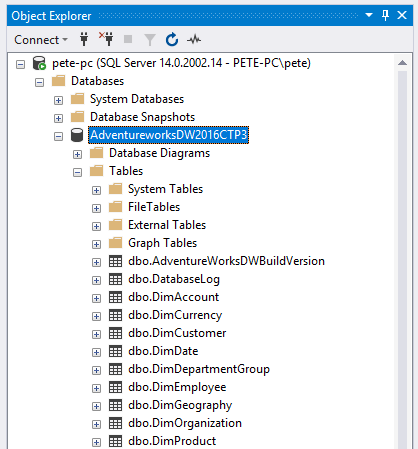 Restored Database in SQL Server