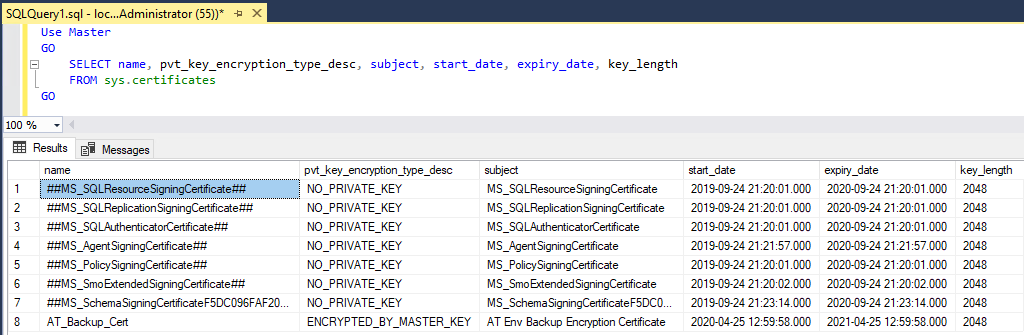 SQL Server Select Sys.Certificates